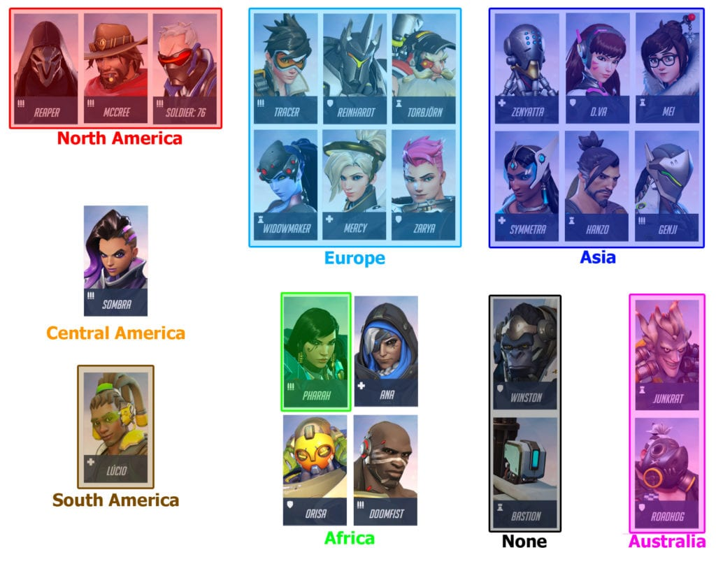 Heroes arranged by continent of origin